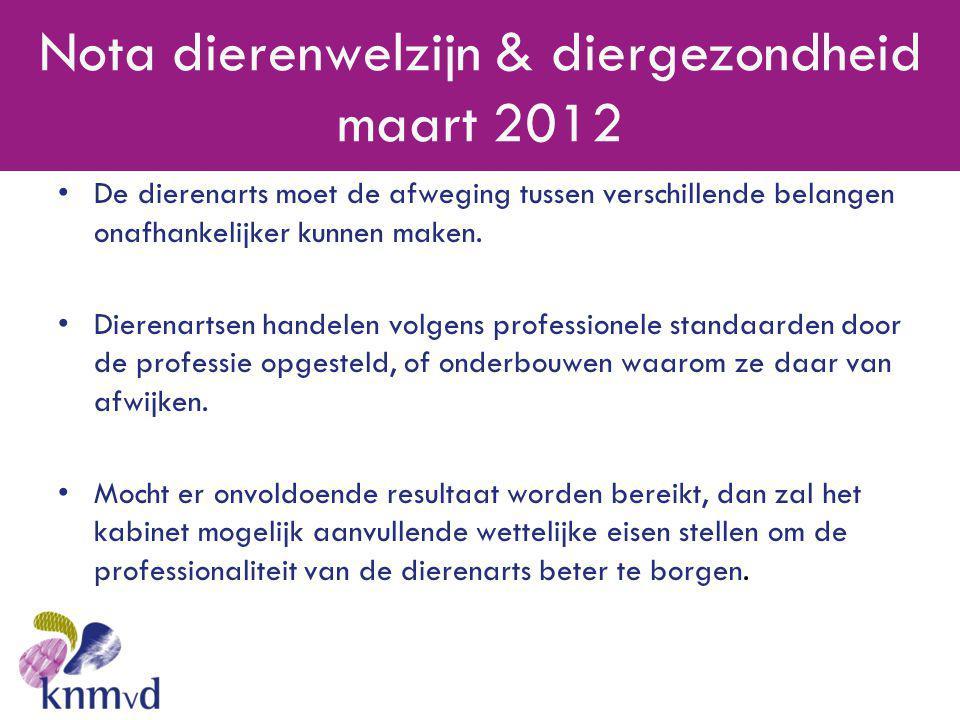 Nota dierenwelzijn & diergezondheid maart 2012