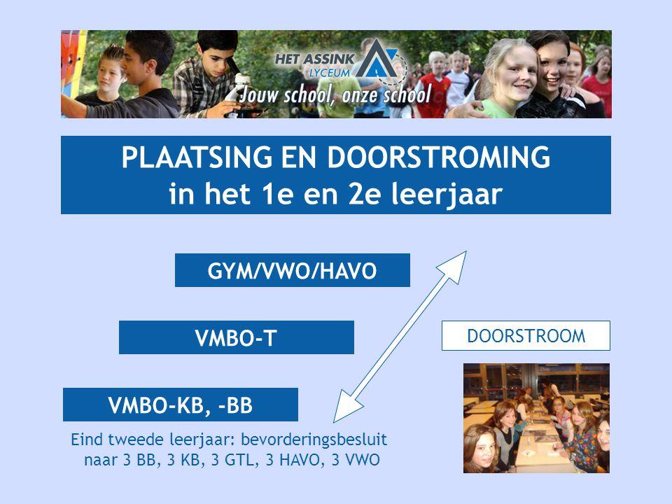 PLAATSING EN DOORSTROMING in het 1e en 2e leerjaar
