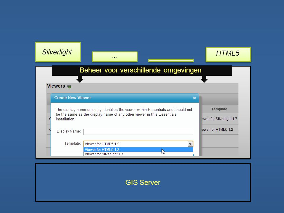 Beheer voor verschillende omgevingen Silverlight HTML5 …
