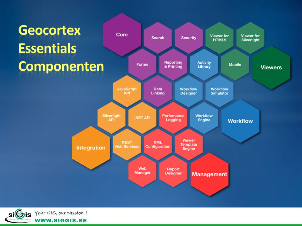 Geocortex Essentials Componenten