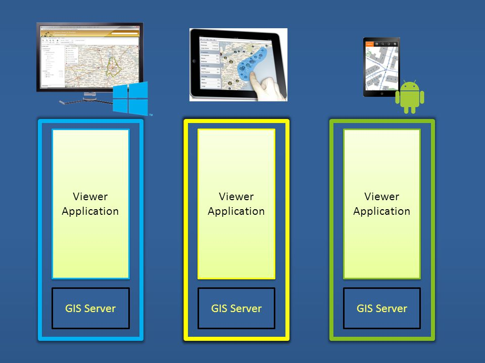 Viewer Application. GIS Server. Viewer. Application. GIS Server. Viewer. Application. GIS Server.