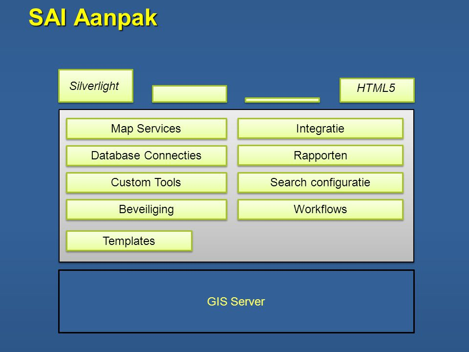 SAI Aanpak Silverlight HTML5 Map Services Integratie