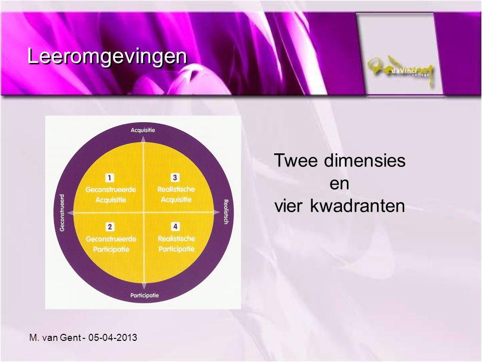 Leeromgevingen Twee dimensies en vier kwadranten