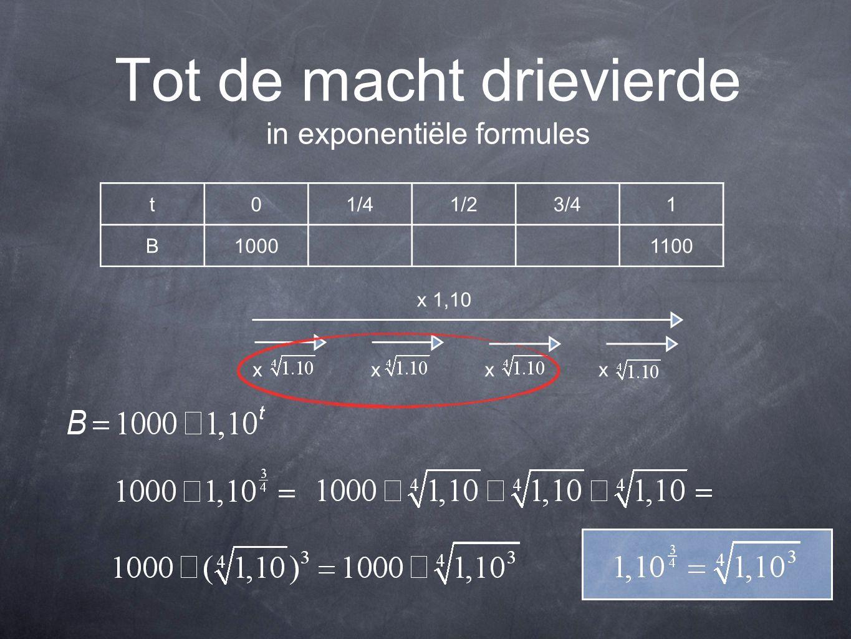 Tot de macht drievierde in exponentiële formules