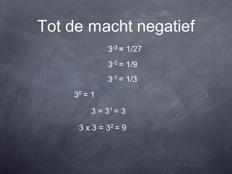 Tot de macht negatief 3-3 = 1/27 3-3 = 3-2 = 1/9 3-2 = 3-1 = 1/3 3-1 =