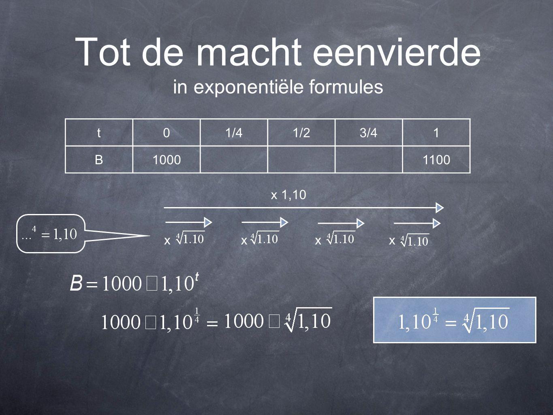 Tot de macht eenvierde in exponentiële formules