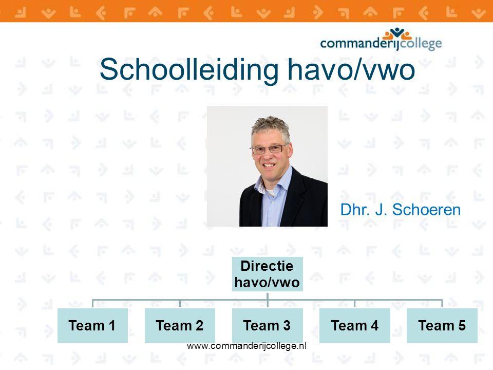 Schoolleiding havo/vwo