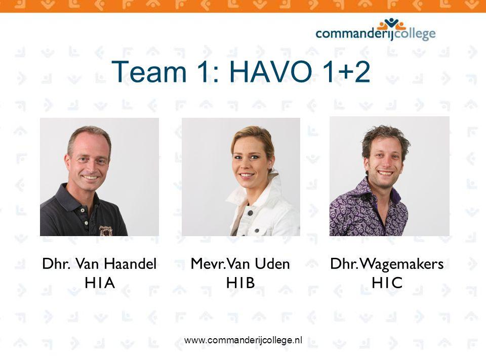 Team 1: HAVO 1+2 Dhr. Van Haandel H1A Mevr. Van Uden H1B