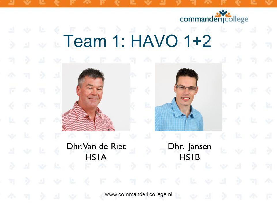 Team 1: HAVO 1+2 Dhr. Van de Riet HS1A Dhr. Jansen HS1B