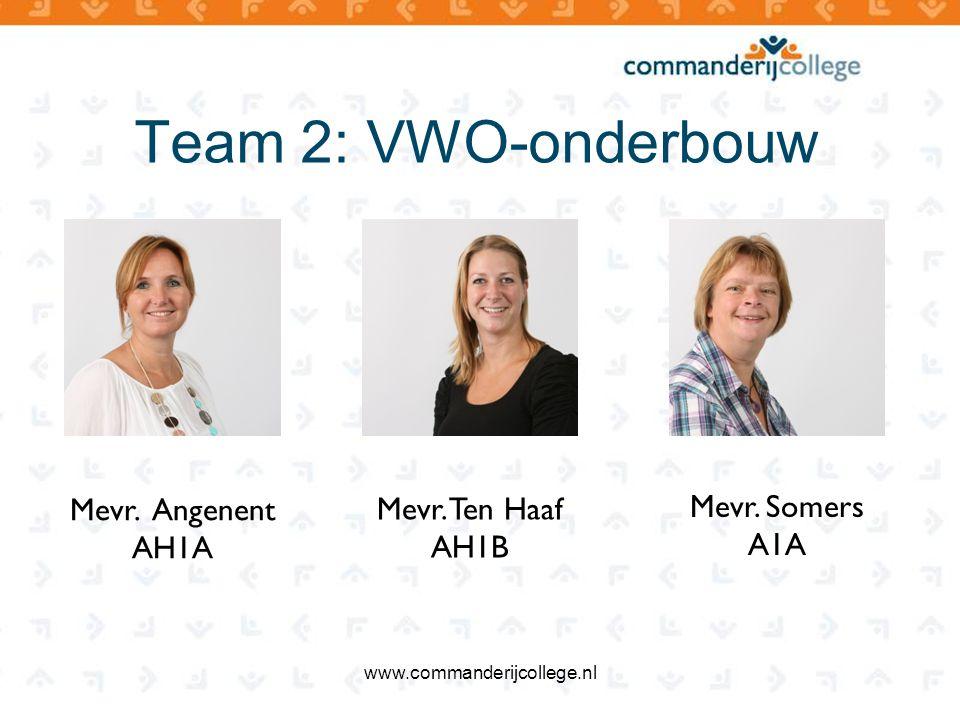 Team 2: VWO-onderbouw Mevr. Angenent Mevr. Ten Haaf Mevr. Somers AH1A