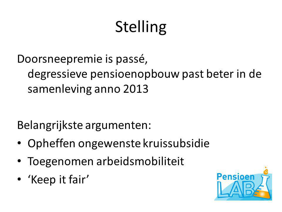 Stelling Doorsneepremie is passé, degressieve pensioenopbouw past beter in de samenleving anno 2013.