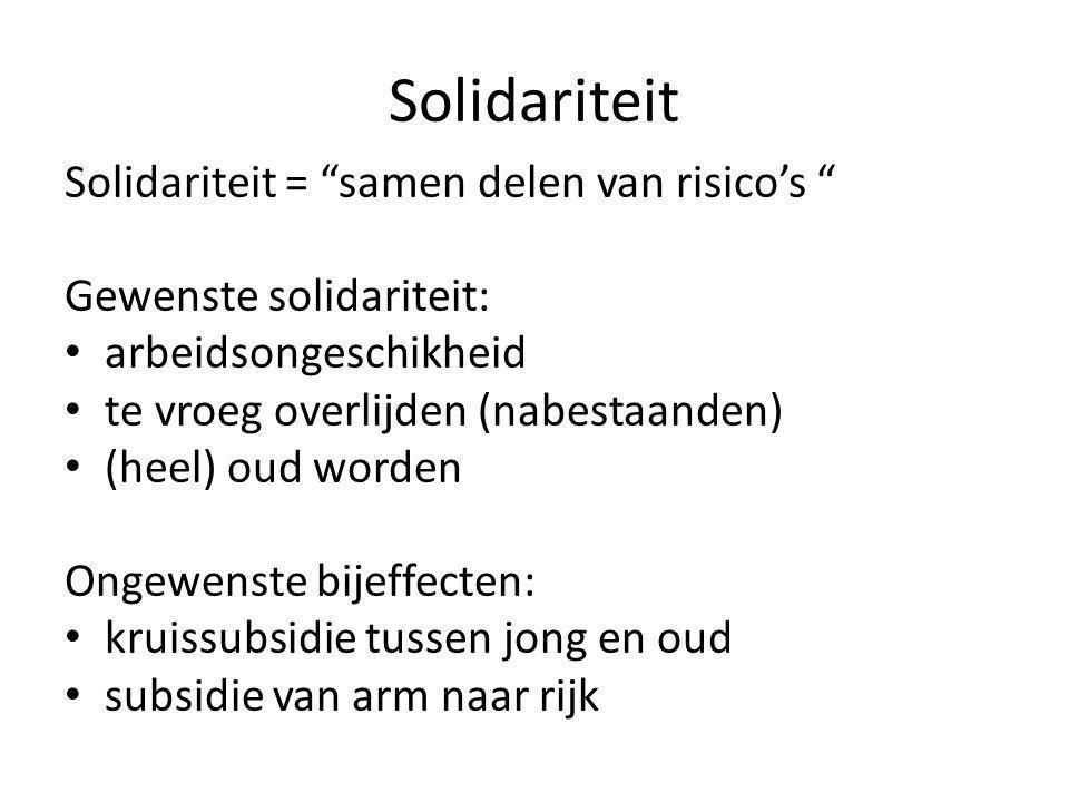 Solidariteit Solidariteit = samen delen van risico's