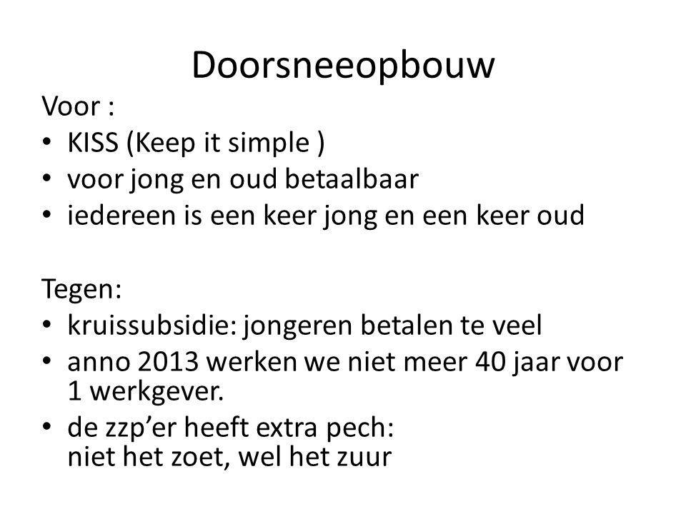 Doorsneeopbouw Voor : KISS (Keep it simple )