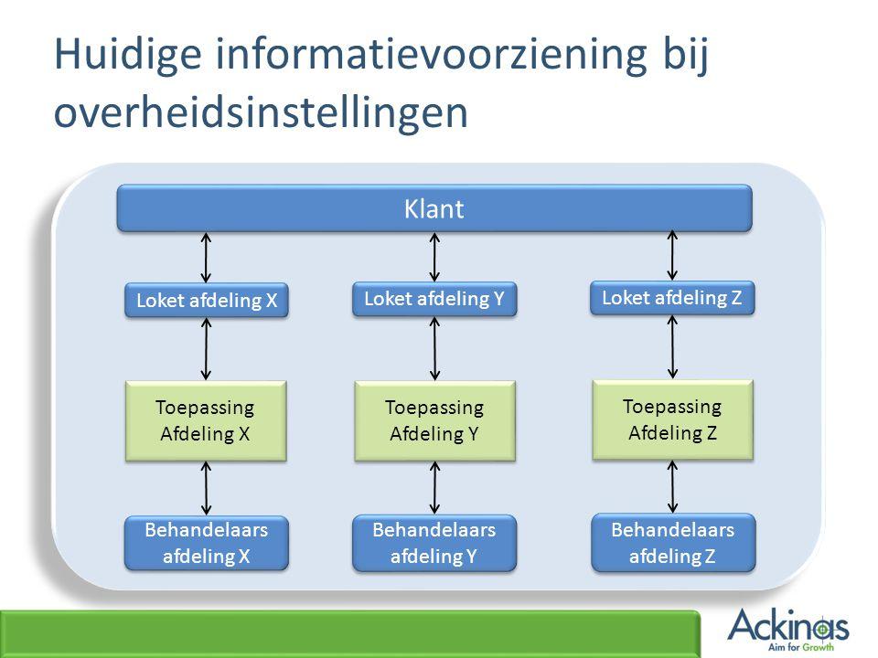 Huidige informatievoorziening bij overheidsinstellingen