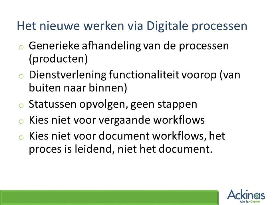 Het nieuwe werken via Digitale processen