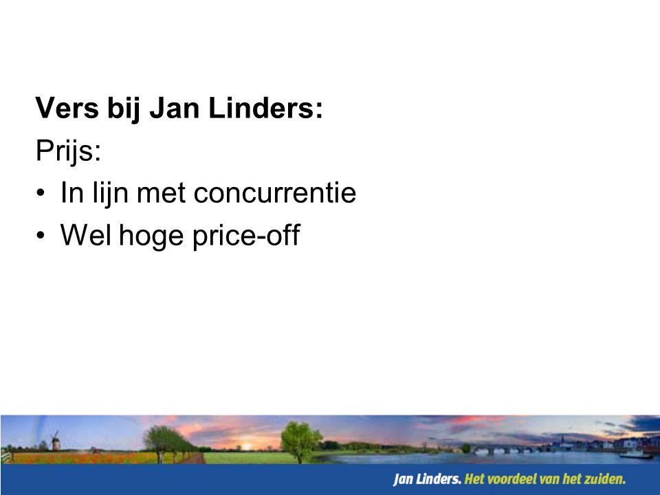 Vers bij Jan Linders: Prijs: In lijn met concurrentie Wel hoge price-off