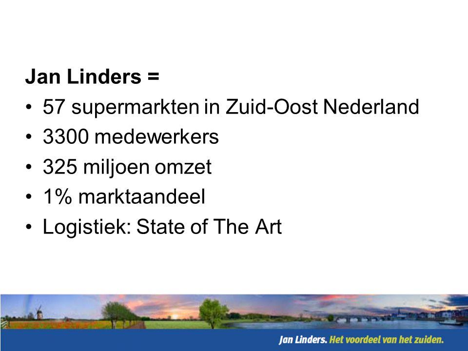 Jan Linders = 57 supermarkten in Zuid-Oost Nederland. 3300 medewerkers. 325 miljoen omzet. 1% marktaandeel.