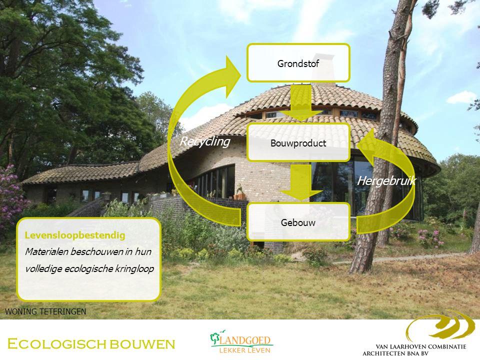 Ecologisch bouwen Recycling Hergebruik Grondstof Bouwproduct Gebouw