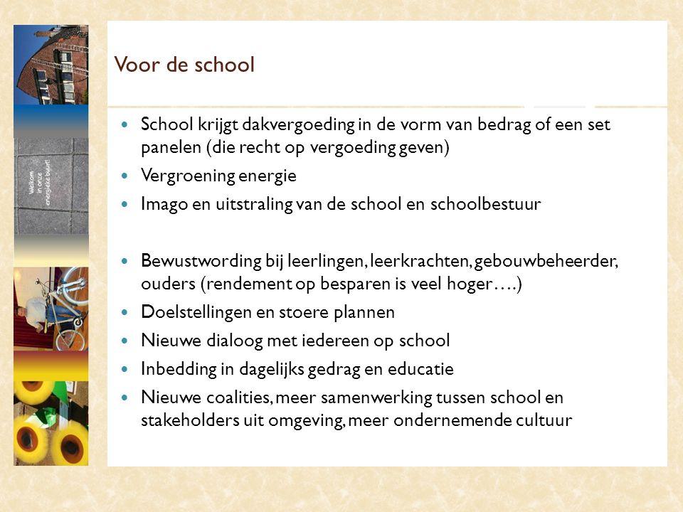Voor de school School krijgt dakvergoeding in de vorm van bedrag of een set panelen (die recht op vergoeding geven)