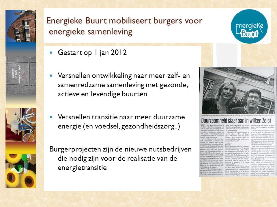 Energieke Buurt mobiliseert burgers voor energieke samenleving