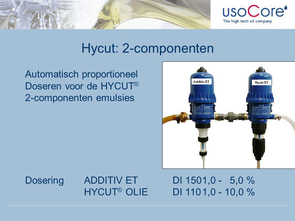 Hycut: 2-componenten Automatisch proportioneel Doseren voor de HYCUT®