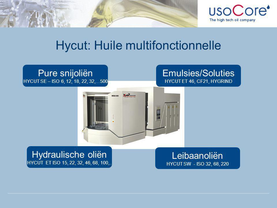 Hycut: Huile multifonctionnelle