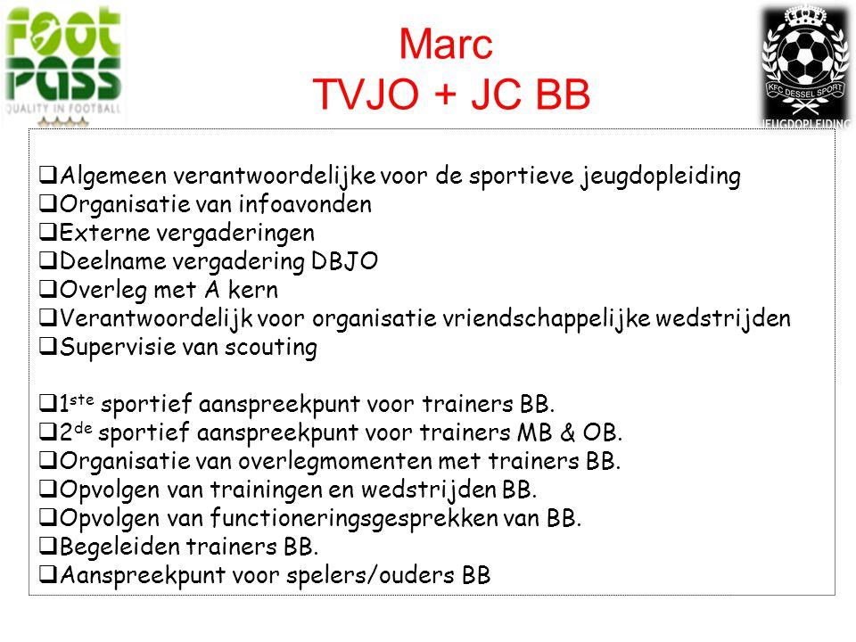 Marc TVJO + JC BB Algemeen verantwoordelijke voor de sportieve jeugdopleiding. Organisatie van infoavonden.