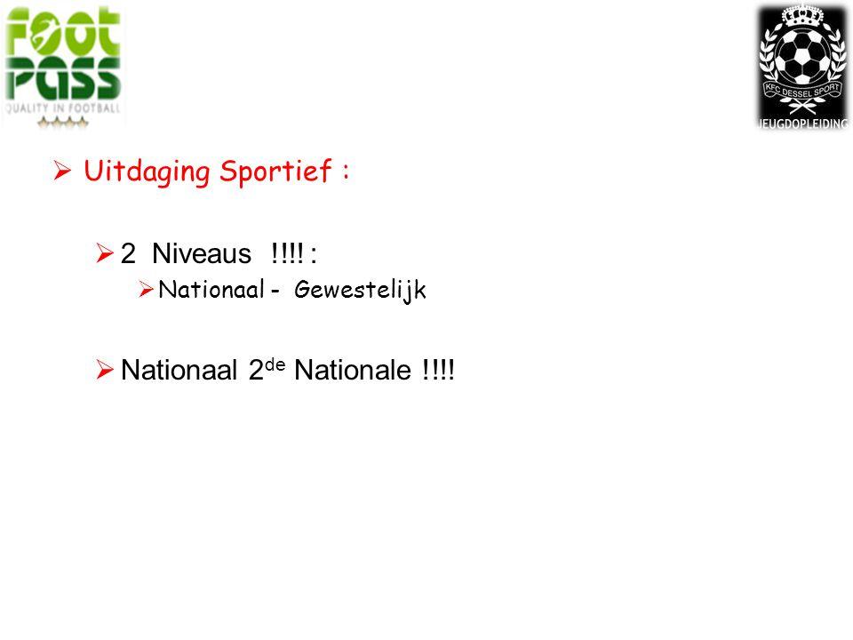 Nationaal 2de Nationale !!!!