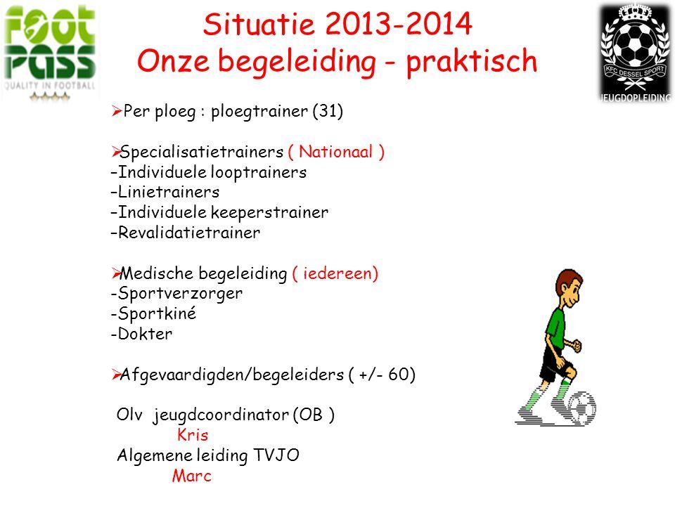 Situatie 2013-2014 Onze begeleiding - praktisch