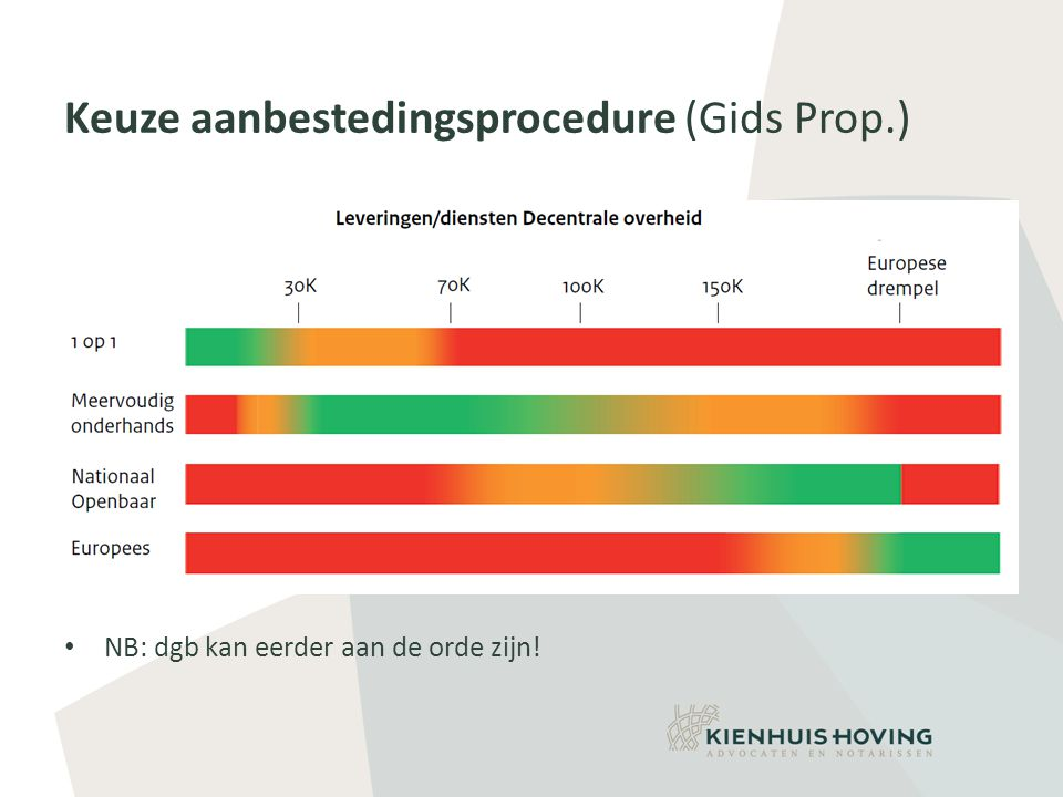 Keuze aanbestedingsprocedure (Gids Prop.)