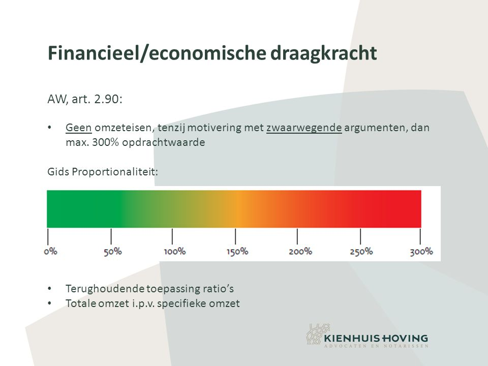 Financieel/economische draagkracht