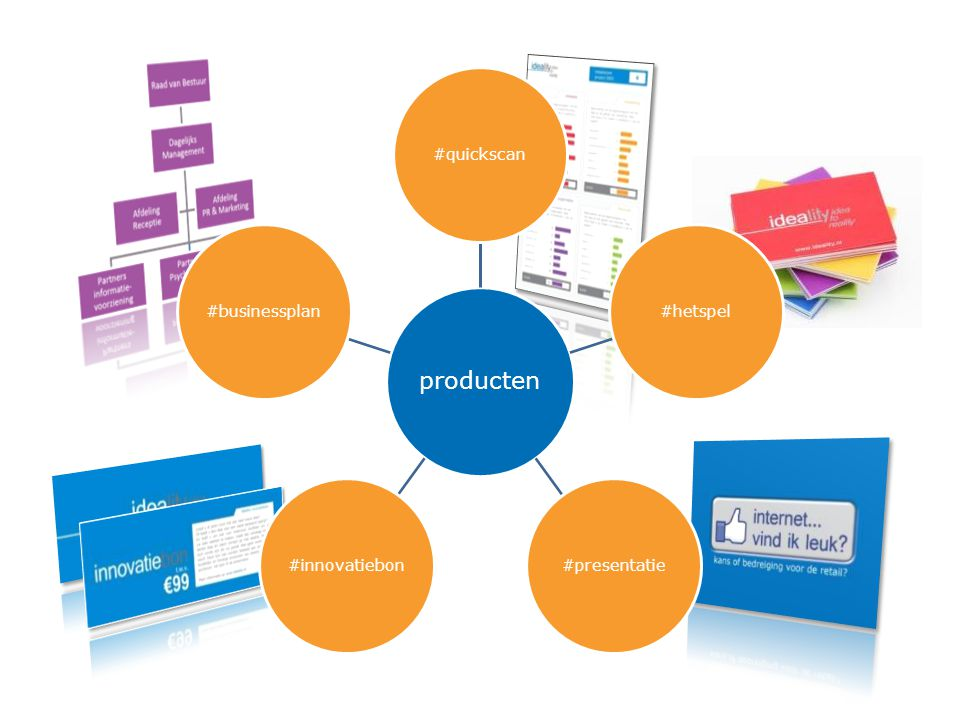 producten #quickscan #hetspel #presentatie #innovatiebon #businessplan