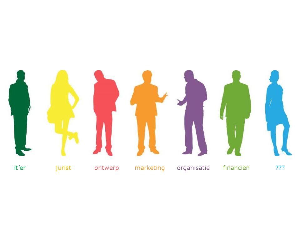 it'er jurist ontwerp marketing organisatie financiën