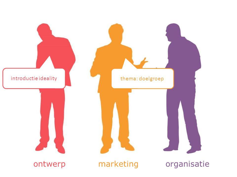 introductie ideality thema: doelgroep ontwerp marketing organisatie