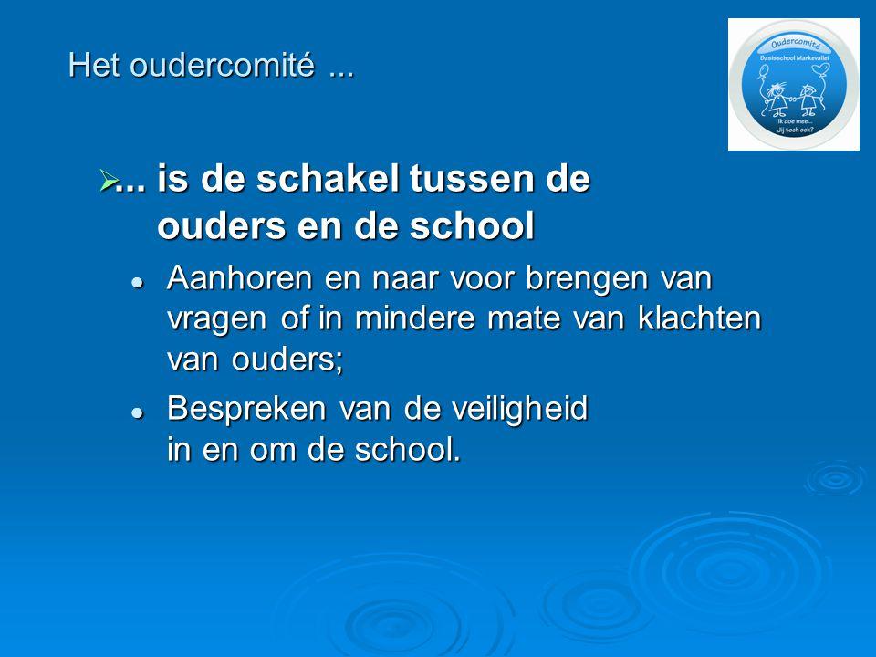 ... is de schakel tussen de ouders en de school