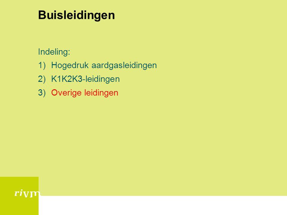 Buisleidingen Indeling: Hogedruk aardgasleidingen K1K2K3-leidingen
