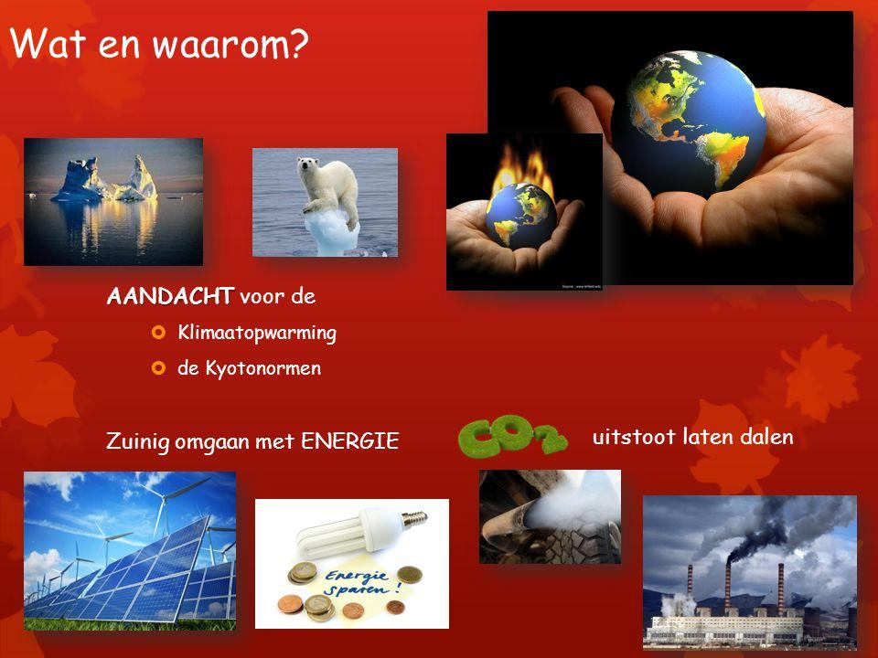 Wat en waarom AANDACHT voor de Zuinig omgaan met ENERGIE