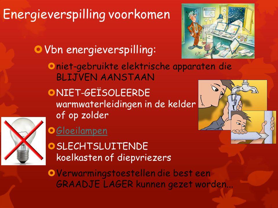 Energieverspilling voorkomen