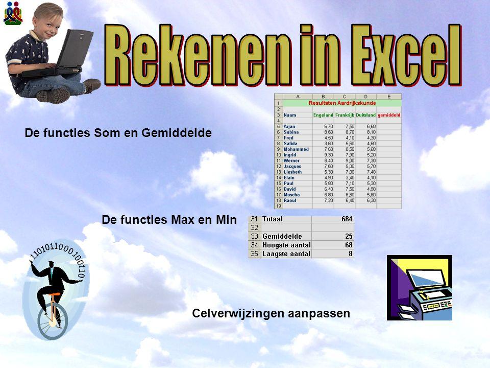 Rekenen in Excel De functies Som en Gemiddelde De functies Max en Min
