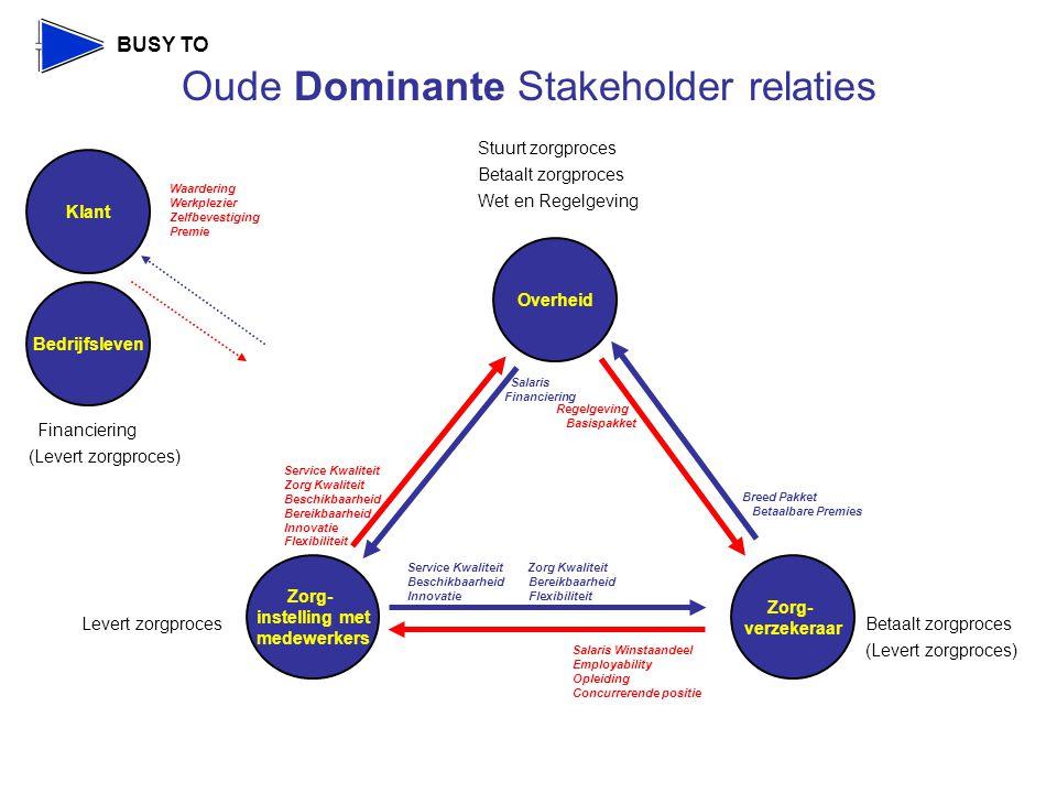 Oude Dominante Stakeholder relaties