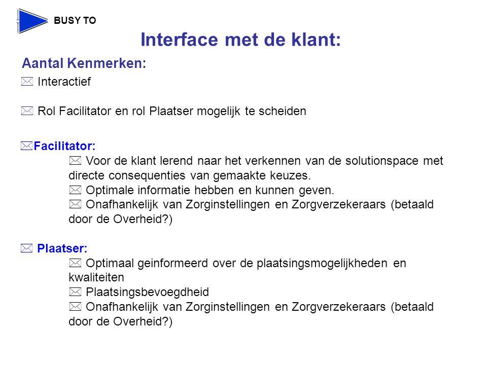 Interface met de klant: