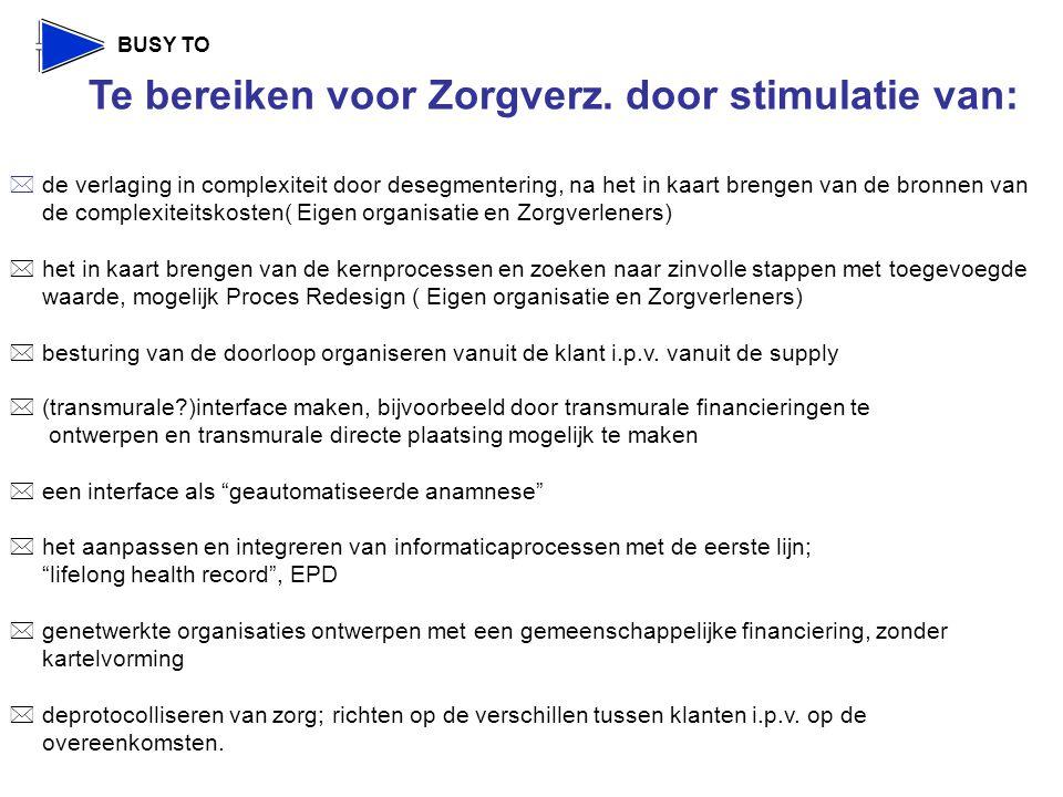 Te bereiken voor Zorgverz. door stimulatie van: