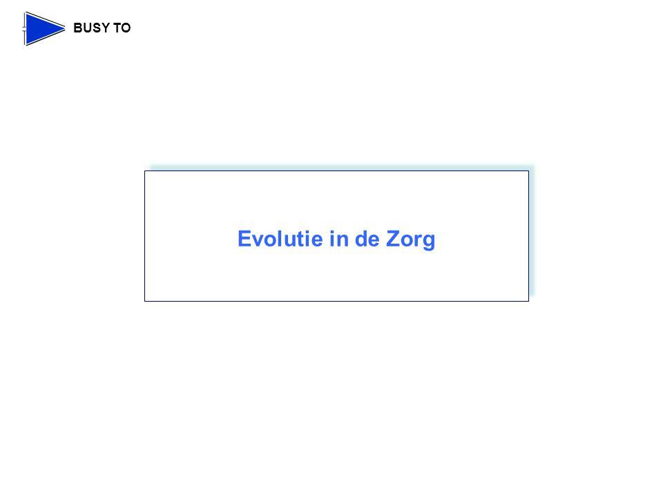 Evolutie in de Zorg