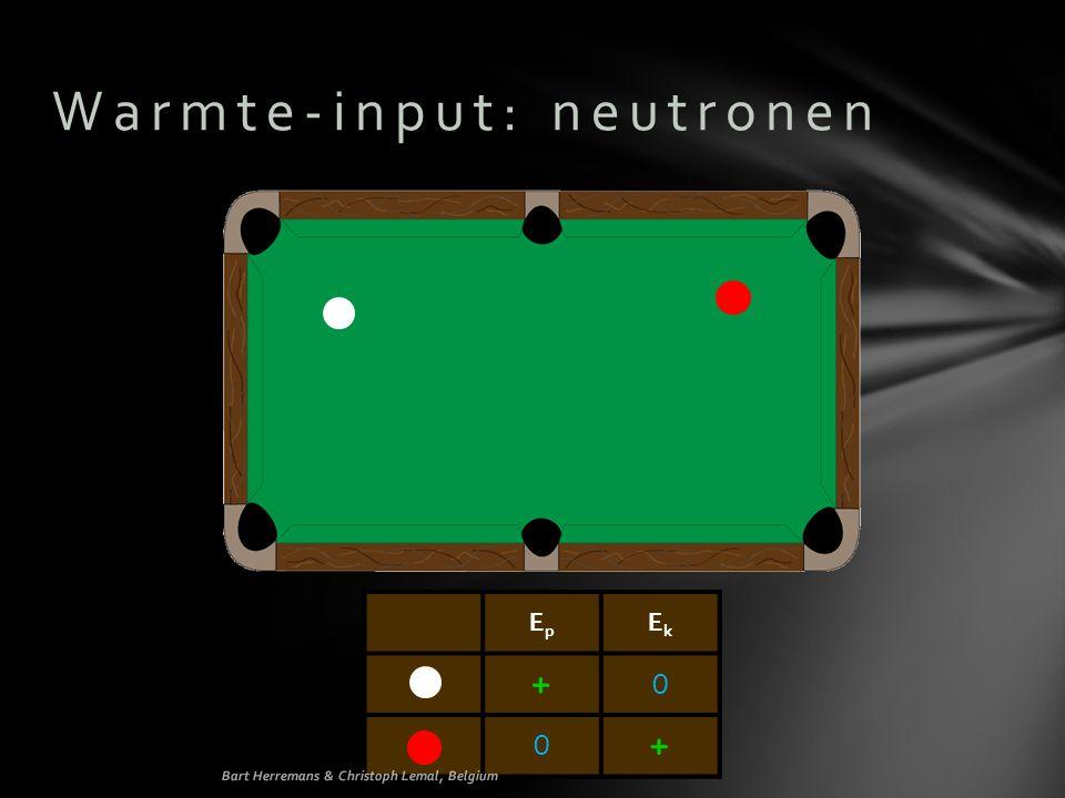 Warmte-input: neutronen