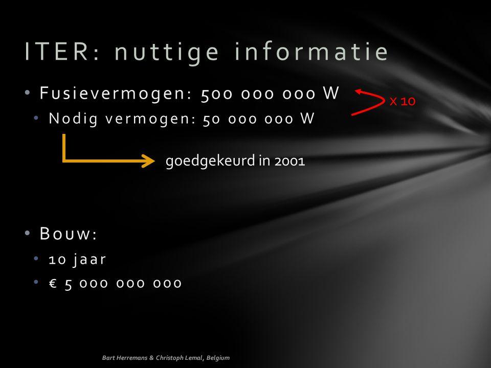 ITER: nuttige informatie