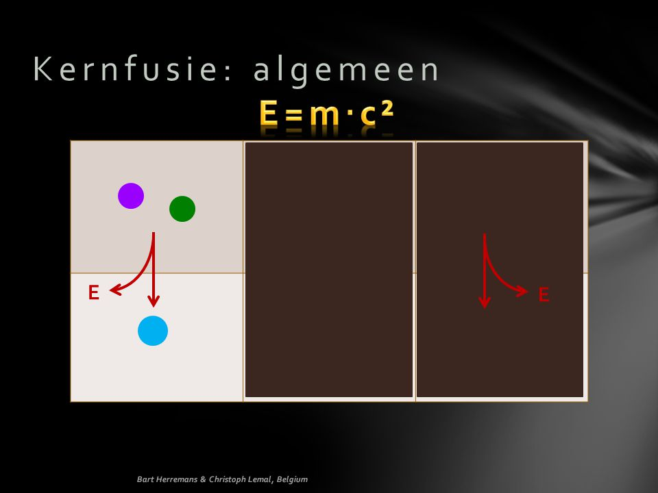 Kernfusie: algemeen E=m∙c² E E m(p+) + m(n0) = 2,0162 u E(p+ + n0) =