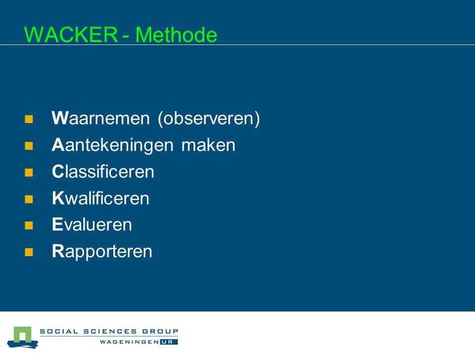 WACKER - Methode Waarnemen (observeren) Aantekeningen maken