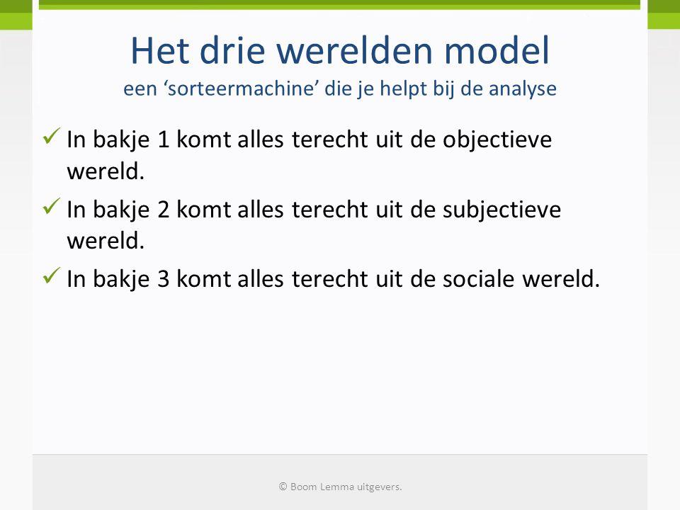 Het drie werelden model een 'sorteermachine' die je helpt bij de analyse