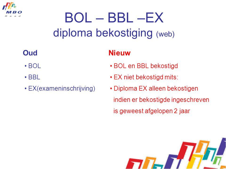 BOL BBL EX(exameninschrijving)