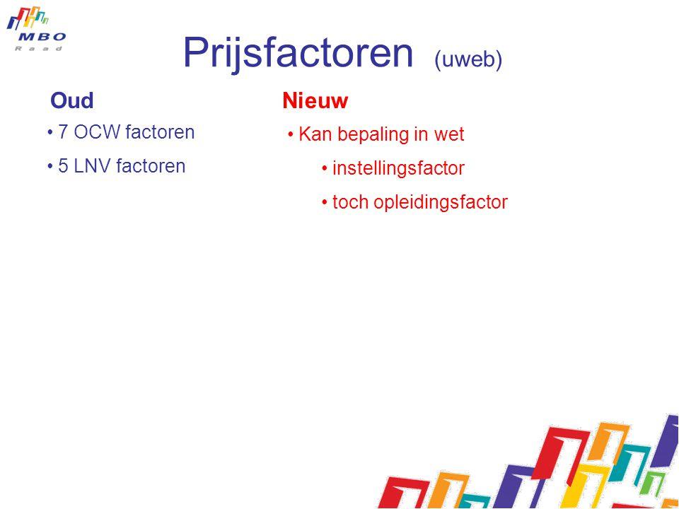 7 OCW factoren 5 LNV factoren
